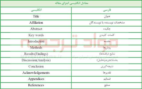 اجزای مقاله ISI
